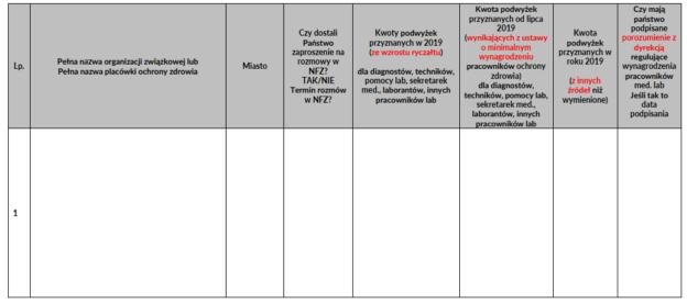 2019-09-28 Informacje o podwyżkach i porozumieniach z dyrektorami placówek